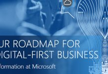 roadmap for digital-first business