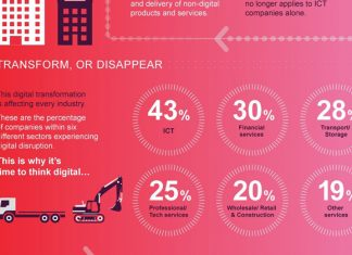 infographic image transform or disappear
