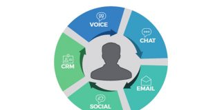 icon showing marketing tool