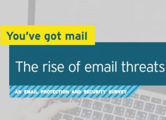 Ceo Mail